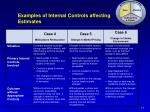 examples of internal controls affecting estimates1