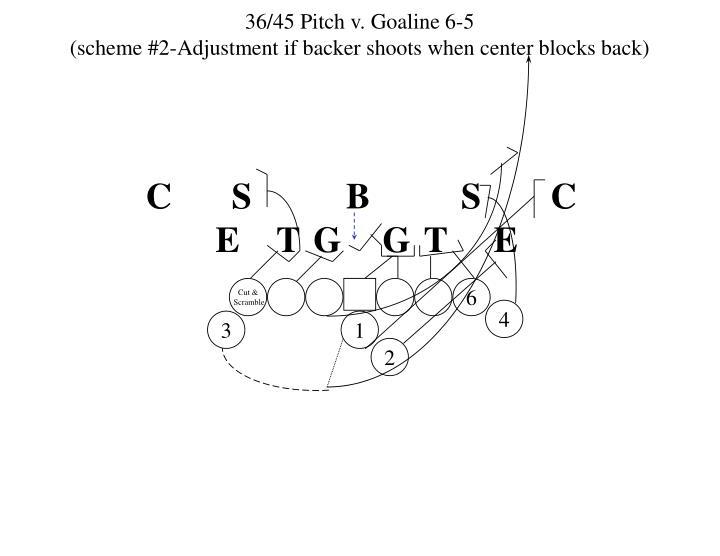 36/45 Pitch v. Goaline 6-5