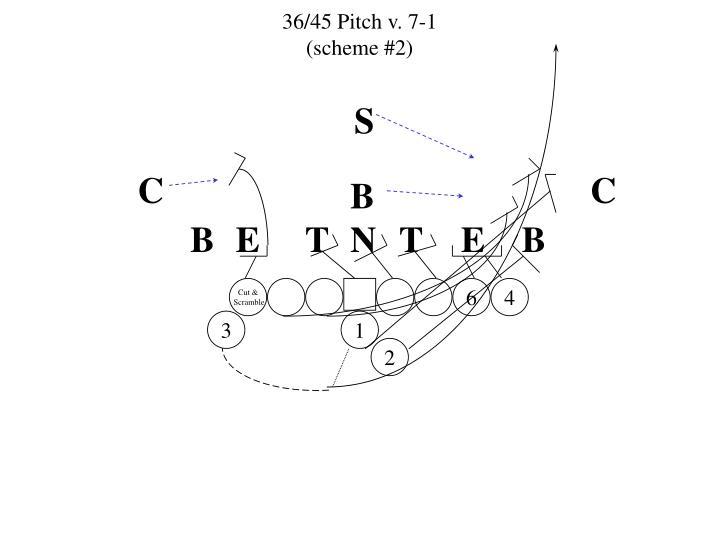 36/45 Pitch v. 7-1
