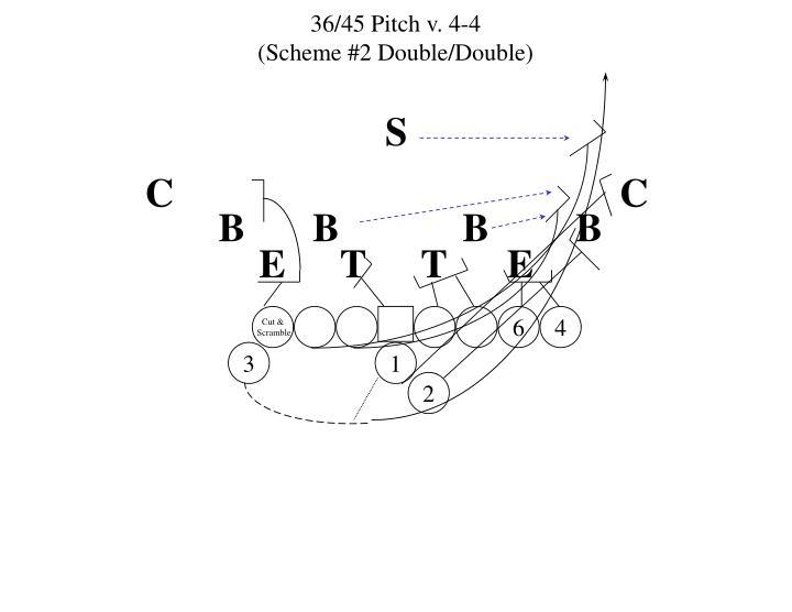 36/45 Pitch v. 4-4