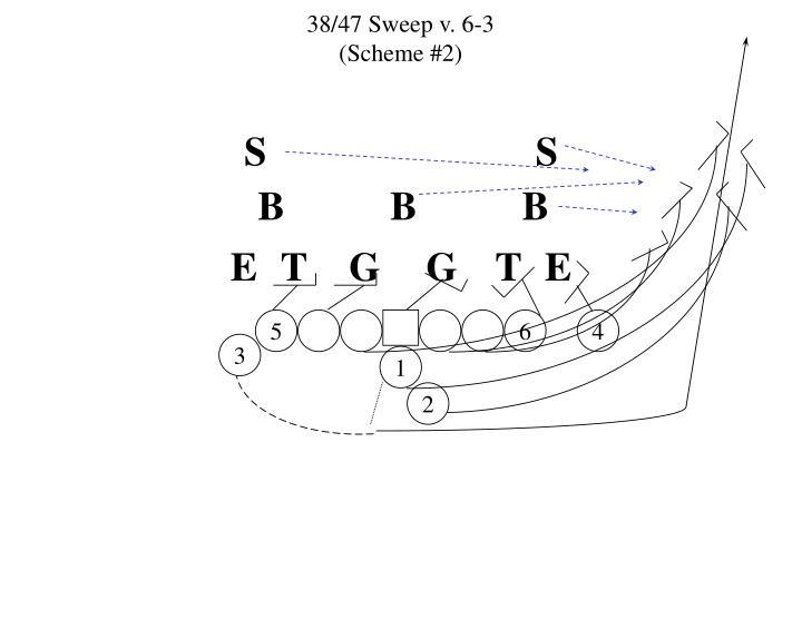 38/47 Sweep v. 6-3