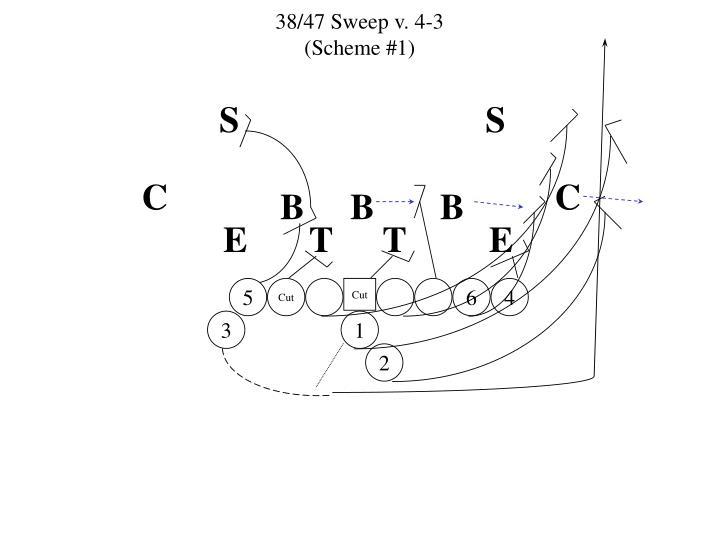 38/47 Sweep v. 4-3