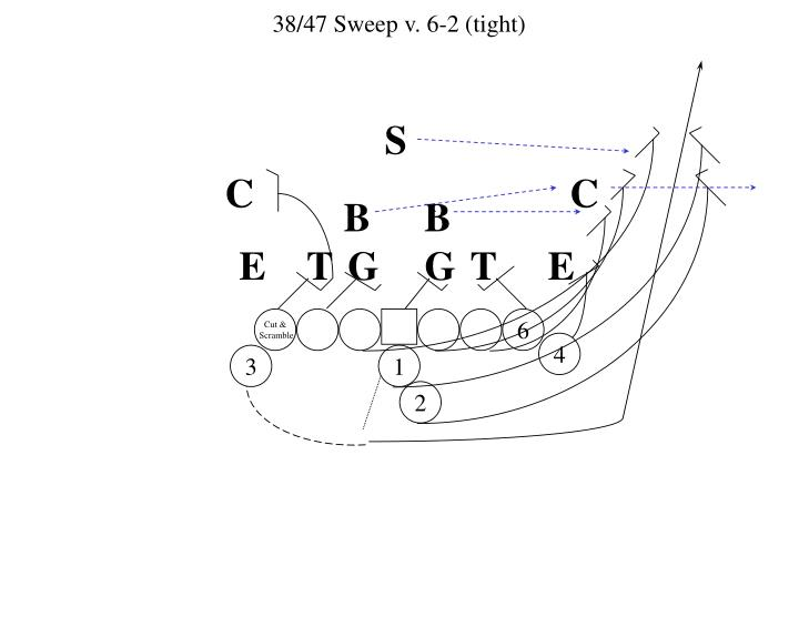 38/47 Sweep v. 6-2 (tight)