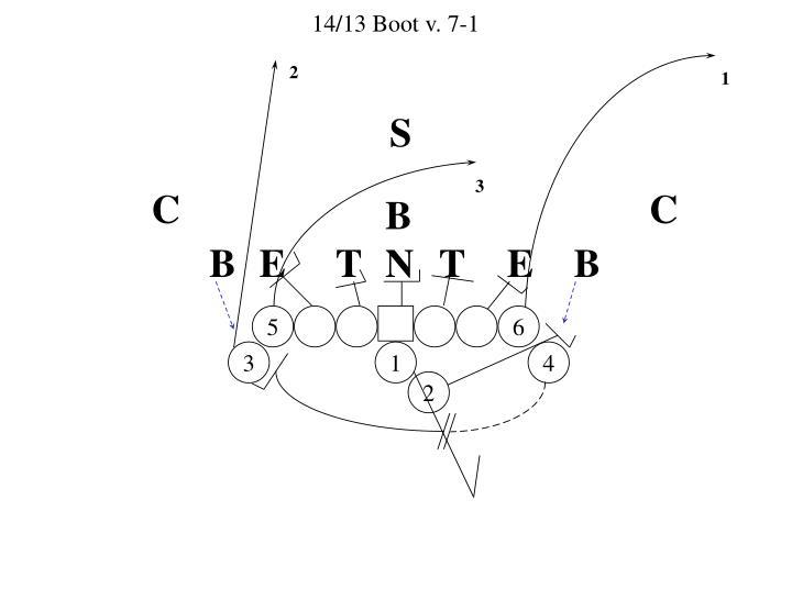 14/13 Boot v. 7-1