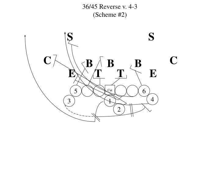 36/45 Reverse v. 4-3