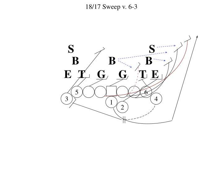 18/17 Sweep v. 6-3