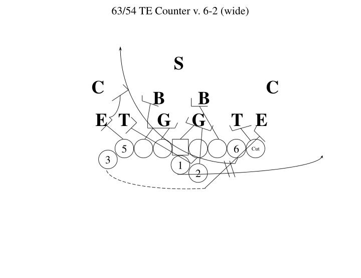 63/54 TE Counter v. 6-2 (wide)