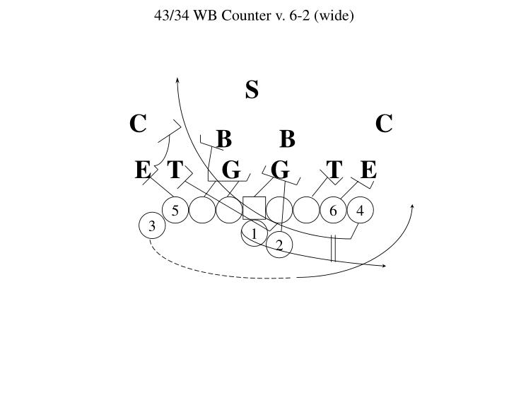 43/34 WB Counter v. 6-2 (wide)