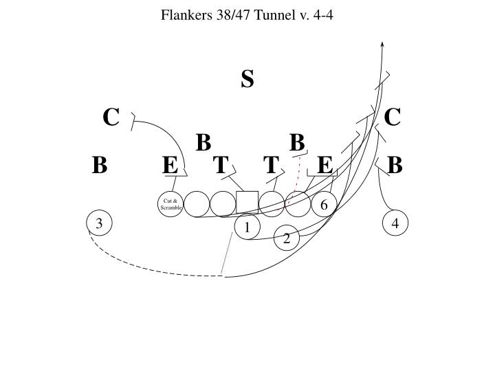Flankers 38/47 Tunnel v. 4-4