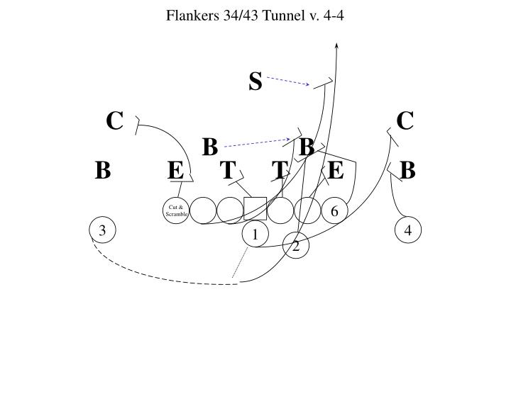 Flankers 34/43 Tunnel v. 4-4