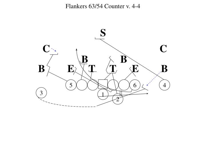 Flankers 63/54 Counter v. 4-4