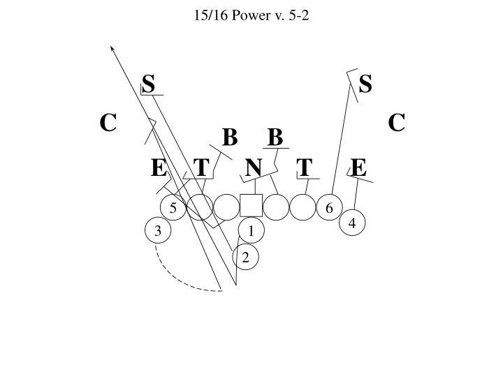 15/16 Power v. 5-2
