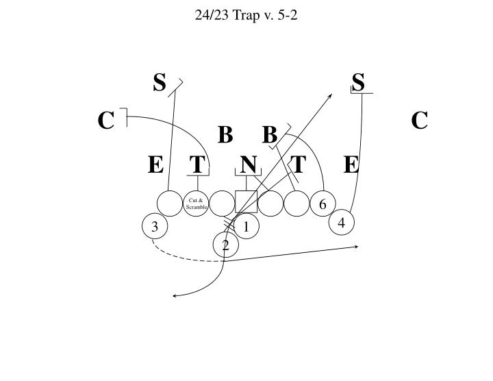 24/23 Trap v. 5-2