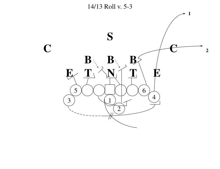 14/13 Roll v. 5-3