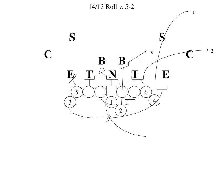 14/13 Roll v. 5-2