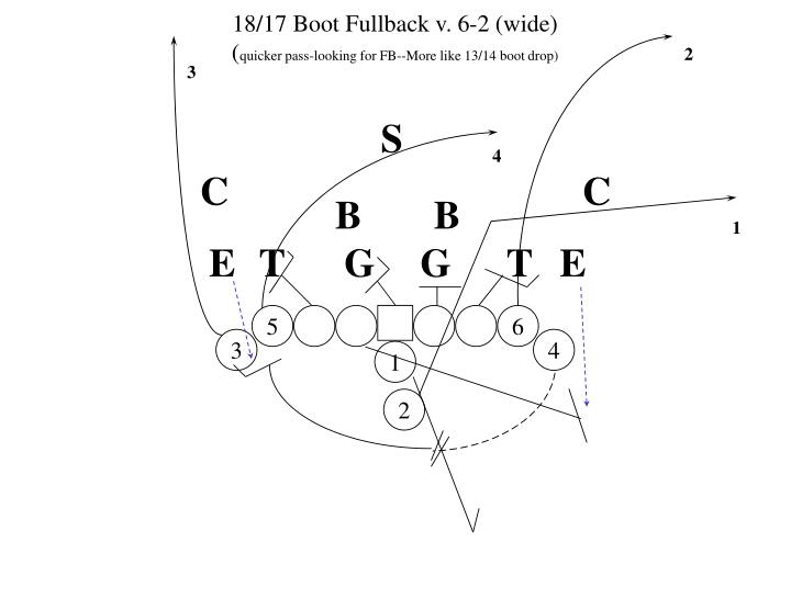 18/17 Boot Fullback v. 6-2 (wide)