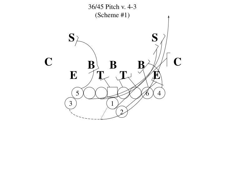 36/45 Pitch v. 4-3