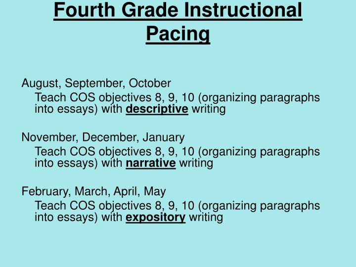 Fourth Grade Instructional Pacing