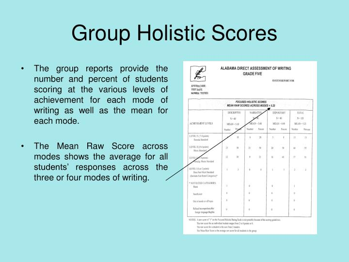 Group Holistic Scores