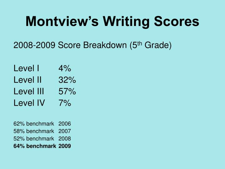 Montview s writing scores