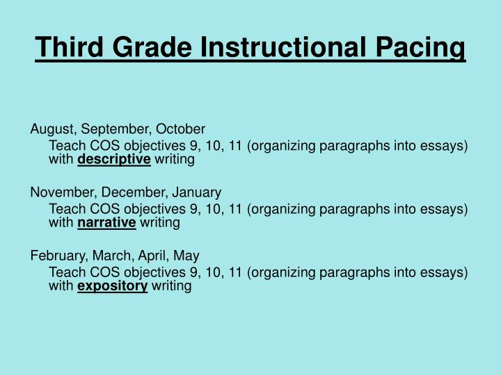 Third Grade Instructional Pacing