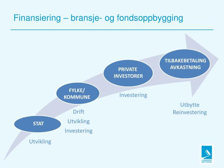 Finansiering – bransje- og fondsoppbygging