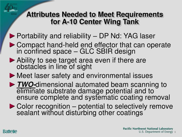 Attributes Needed to Meet Requirements