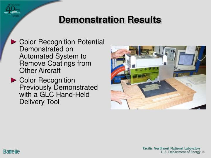 Demonstration Results