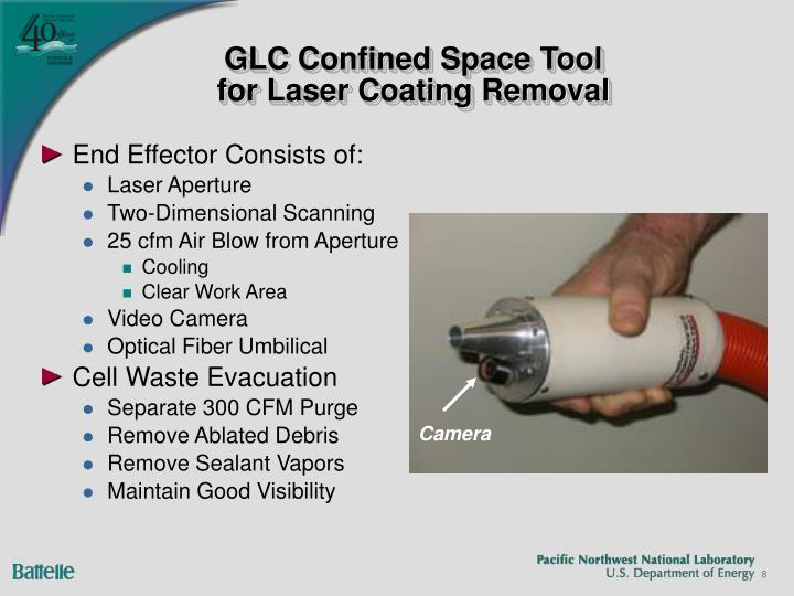 GLC Confined Space Tool