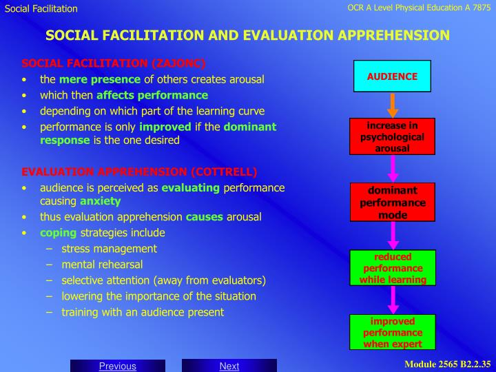 SOCIAL FACILITATION (ZAJONC)