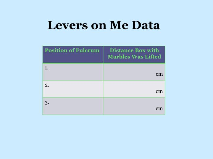 Levers on Me Data