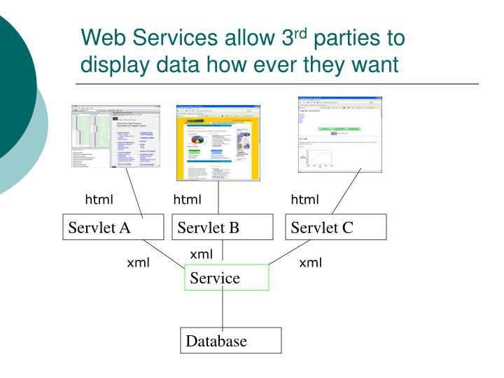 Web Services allow 3