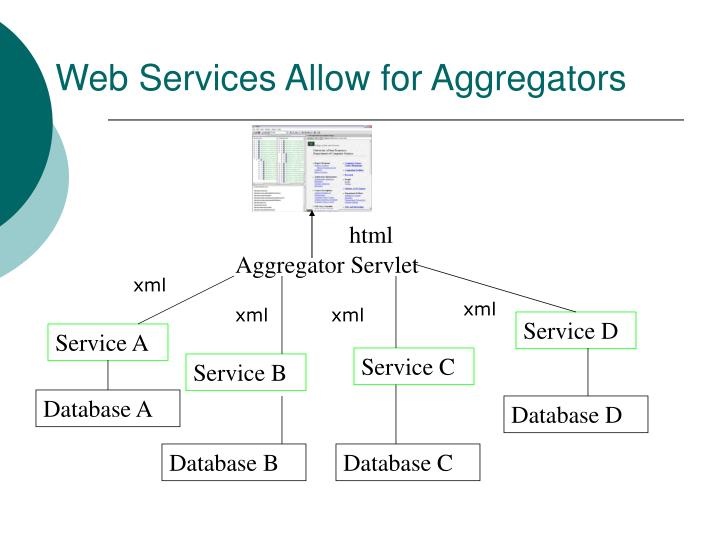 Web Services Allow for Aggregators
