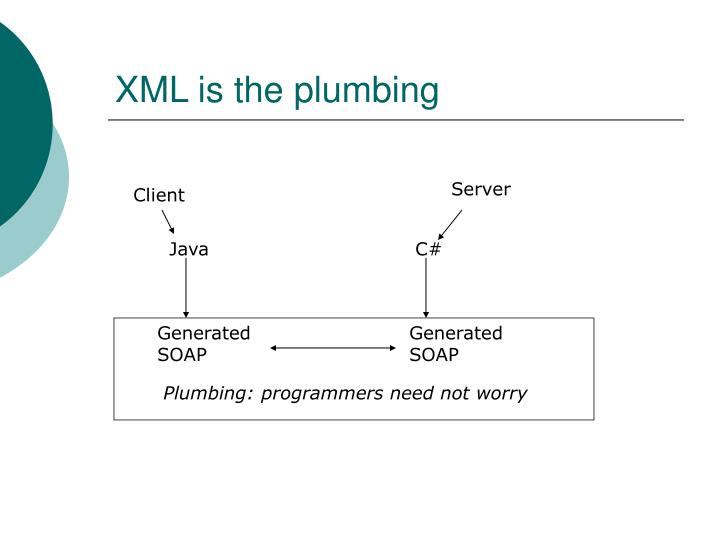 XML is the plumbing