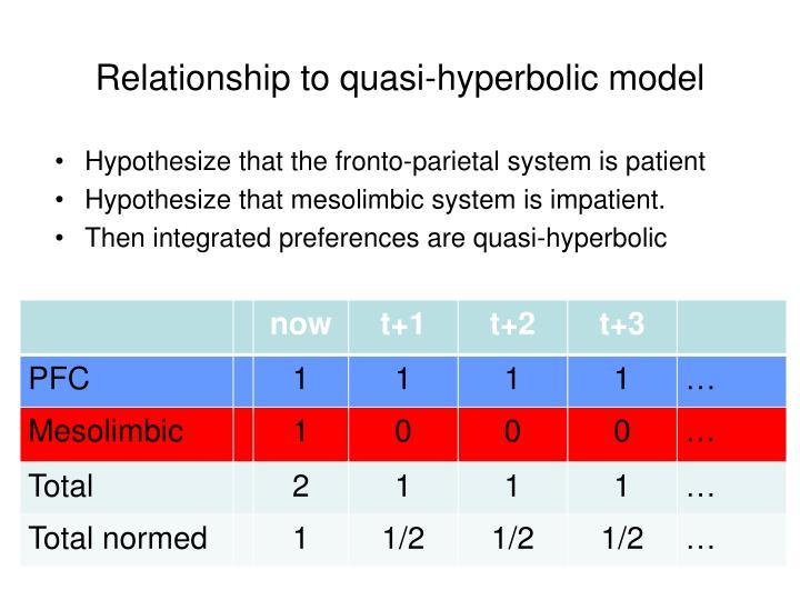 Relationship to quasi-hyperbolic model