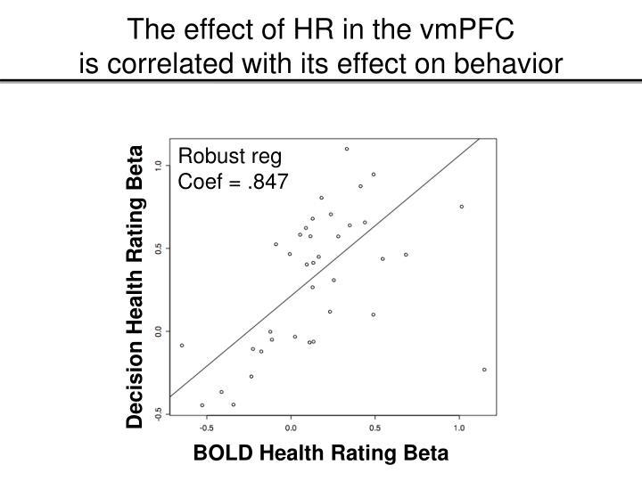Decision Health Rating Beta