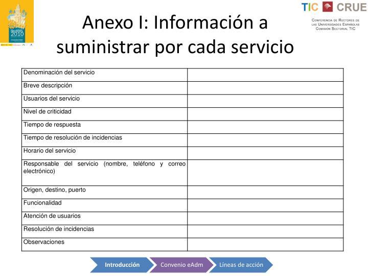 Anexo I: Información a suministrar por cada servicio