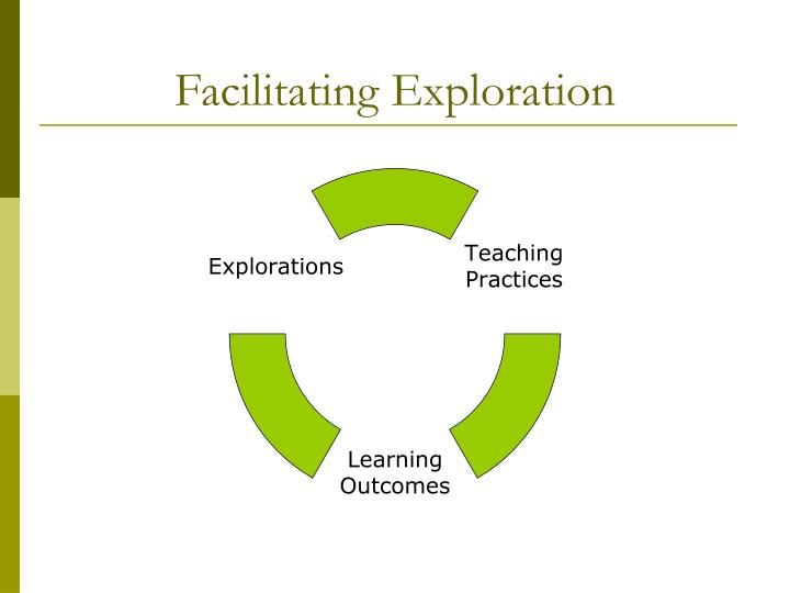 Facilitating Exploration