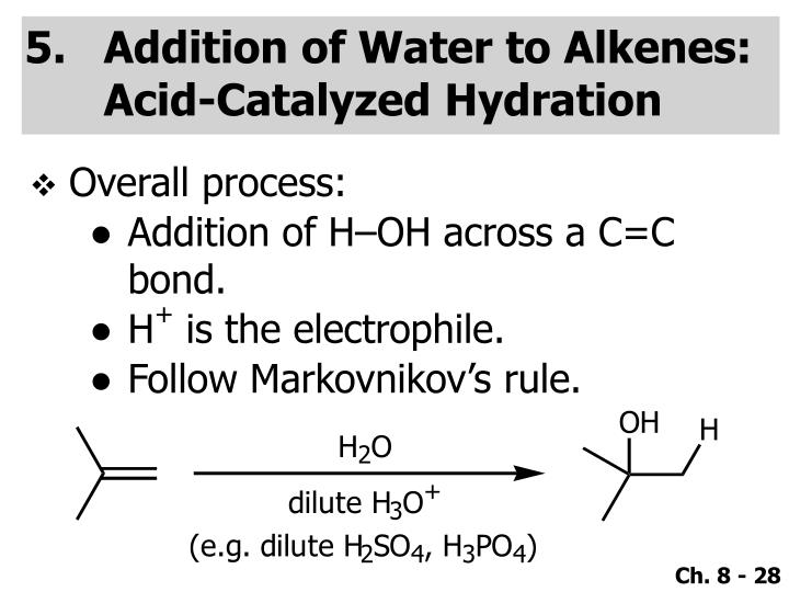Addition of Water to Alkenes: