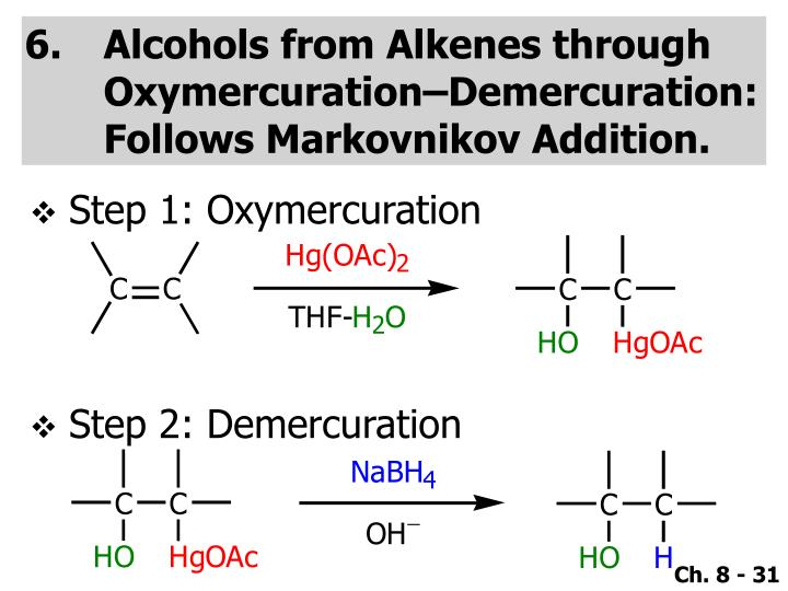 Alcohols from Alkenes through