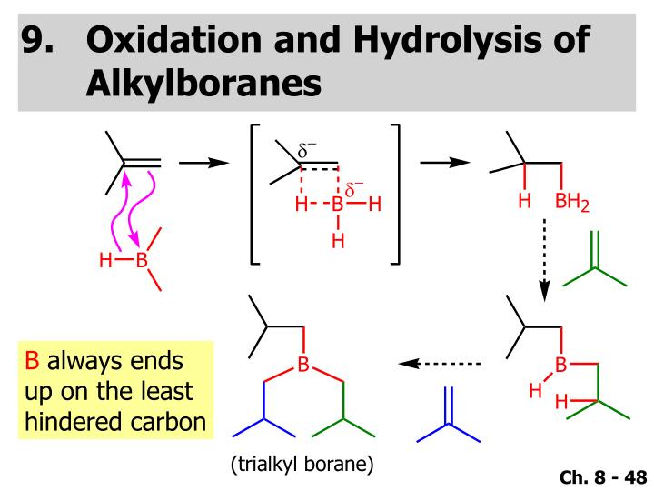 Oxidation and Hydrolysis of