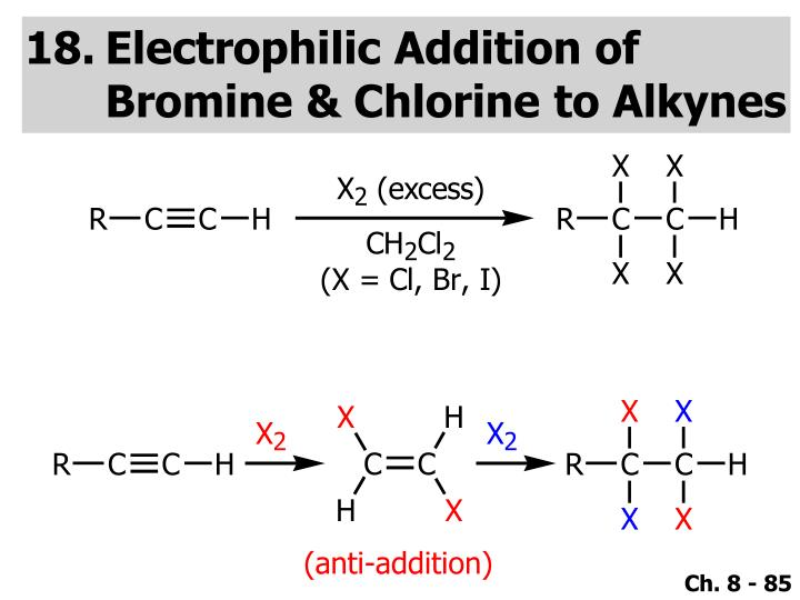 Electrophilic Addition of