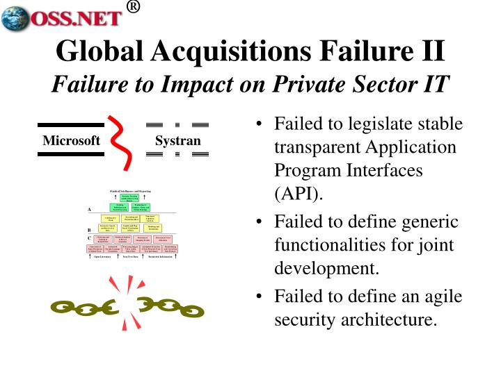 Failed to legislate stable transparent Application Program Interfaces (API).