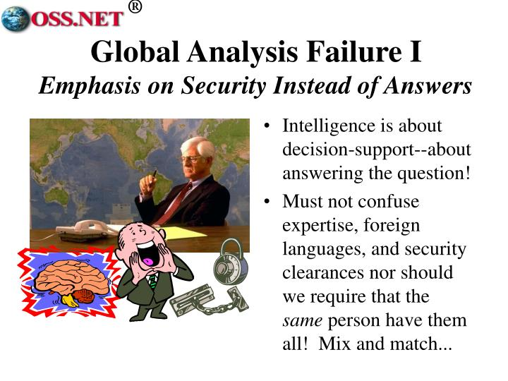 Global Analysis Failure I