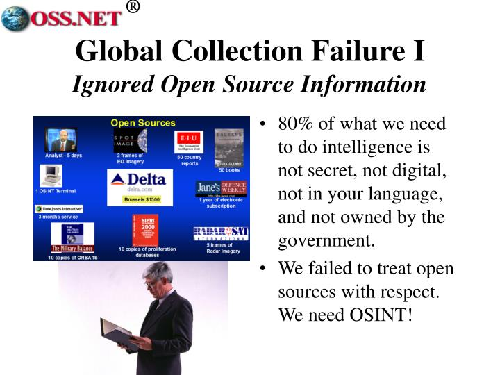 Global Collection Failure I
