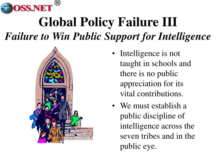 Global Policy Failure III
