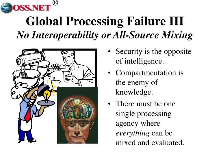 Global Processing Failure III
