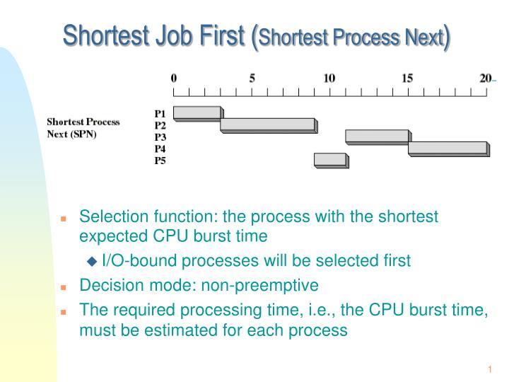 Shortest Job First (
