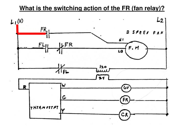 What is the switching action of the FR (fan relay)?