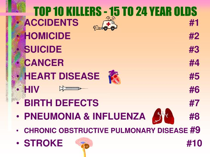 TOP 10 KILLERS - 15 TO 24 YEAR OLDS